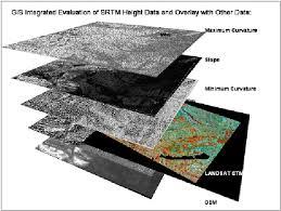 Afrigist Radar Image