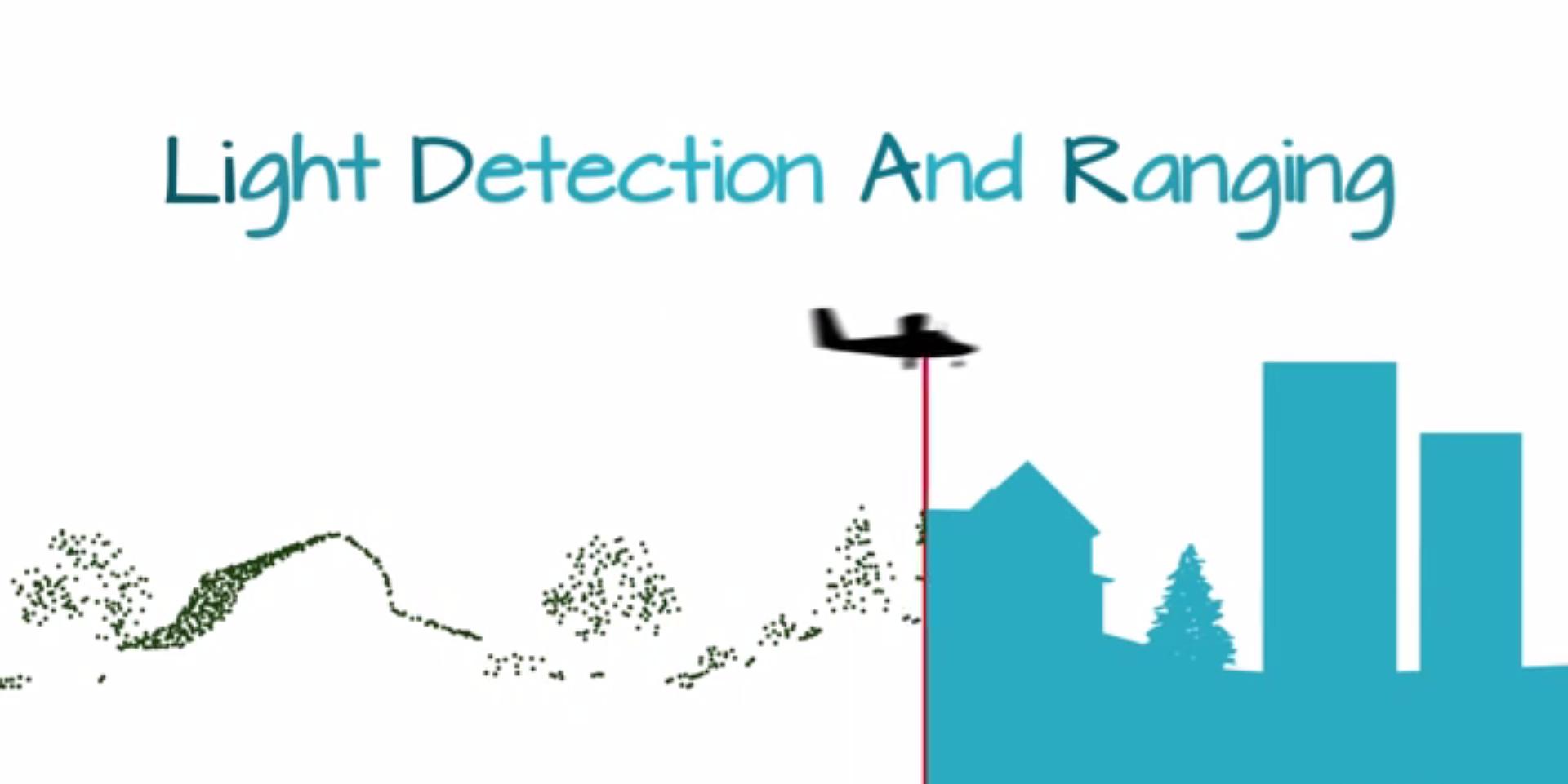 LiDAR and Remote Sensing