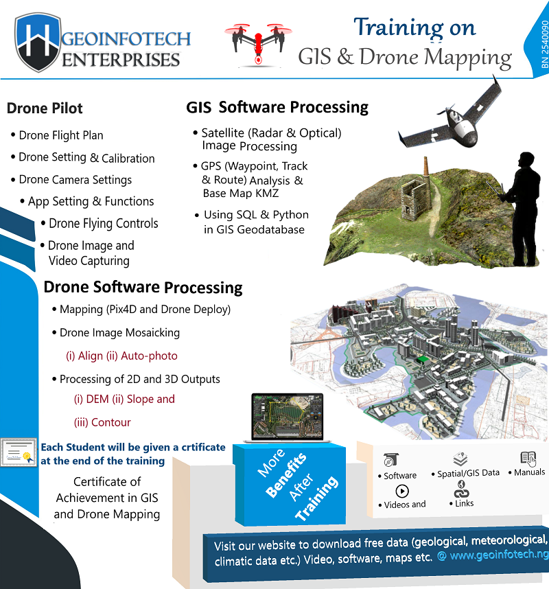 Training on GIS and Drone Mapping
