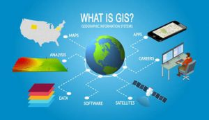 What is geographic information system?