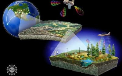 An overview of what Remote Sensing Is?