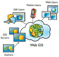 Introduction to  WEBGIS