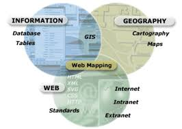 Introduction to WebMapping.